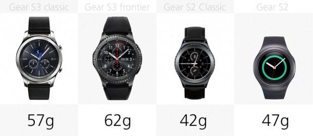 Samsung Gear S3 ve Gear S2 karşılaştırma - Page 1