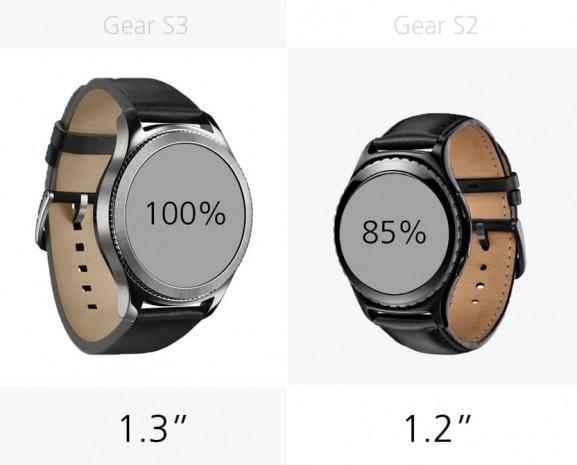 Samsung Gear S3 ve Gear S2 karşılaştırma - Page 4