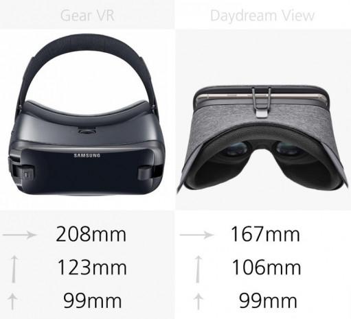 Samsung Gear VR (2017) ile Google Daydream View karşılaştırma - Page 4