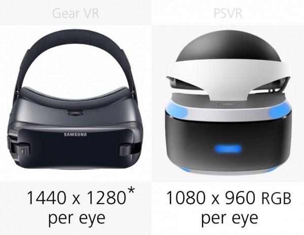 Samsung Gear VR (2017) ve Sony PlayStation VR karşılaştırma - Page 3