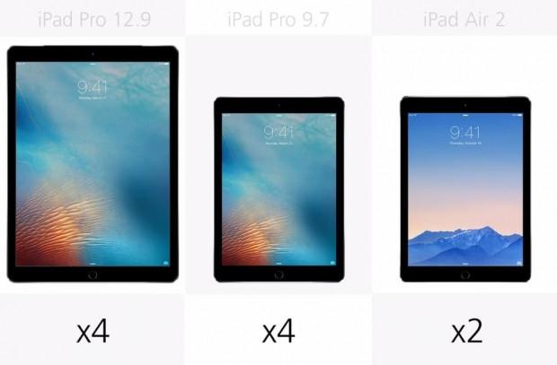 Size en uygun iPad hangisi? - Page 1