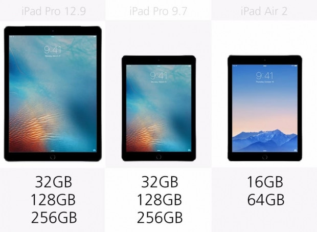 Size en uygun iPad hangisi? - Page 3