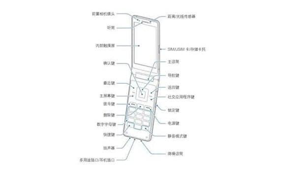 Söylentide kalmadı işte Samsung Leader 8 - Page 3