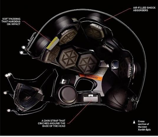 Sporunun teknoloji sayesinde çağ atladığını kanıtlayan 8 önemli gelişme - Page 3