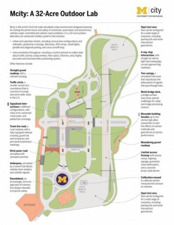 Sürücüsüz araçlar kasabası! - Page 4