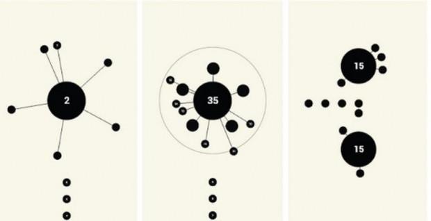 Tek Elle Oynayabileceğiniz En İyi 5 Mobil Oyun - Page 2