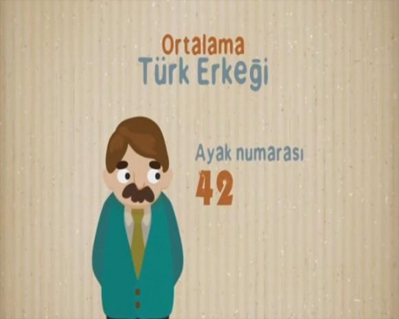 Türk insanı hakkında ilginç bilgiler - Page 1