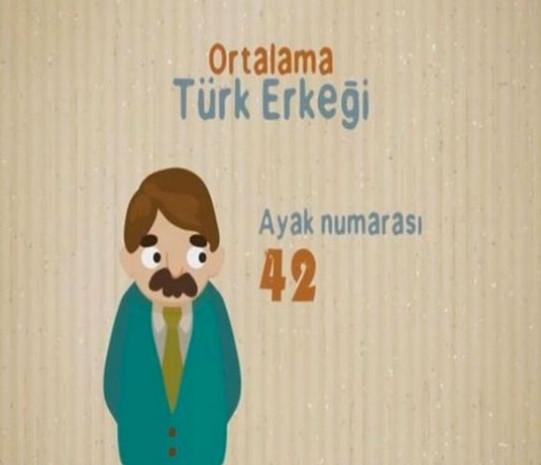 Türk insanı hakkındaki ilginç bilgilere çok şaşıracaksınız! - Page 1