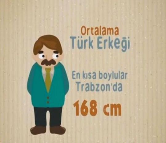 Türk insanı hakkındaki ilginç bilgilere çok şaşıracaksınız! - Page 2