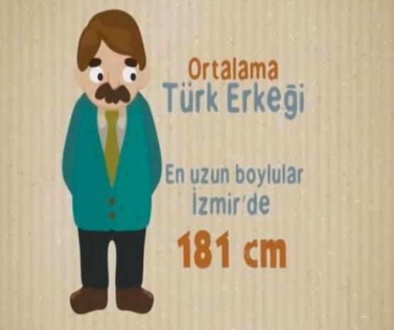 Türk insanı hakkındaki ilginç bilgilere çok şaşıracaksınız! - Page 3