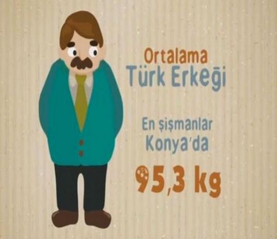 Türk insanı hakkındaki ilginç bilgilere çok şaşıracaksınız! - Page 4