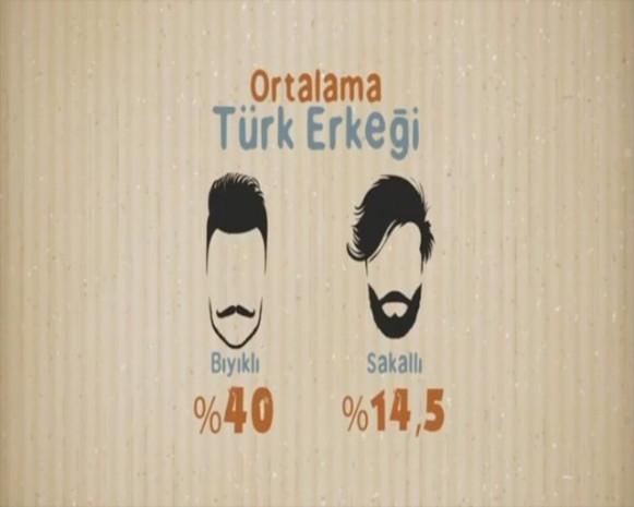Türk insanına özgü bu bilgiler sizi çok şaşırtacak - Page 1
