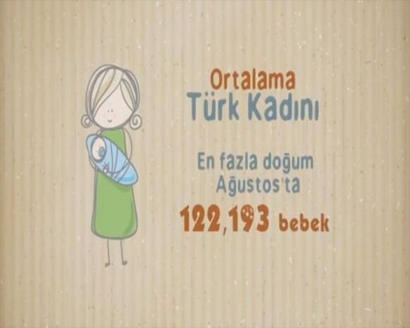 Türk insanına özgü bu bilgiler sizi çok şaşırtacak - Page 3