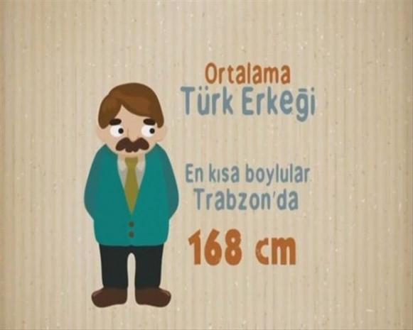 Türk insanları hakkında ilginç bilgiler - Page 2