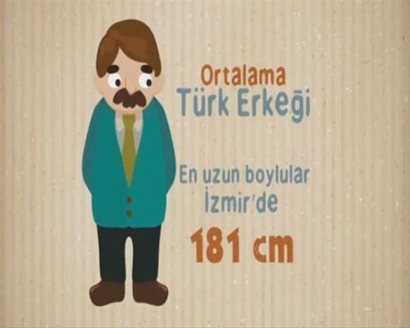 Türk insanları hakkında ilginç bilgiler - Page 3