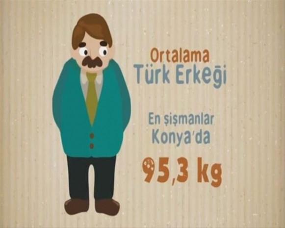 Türk insanları hakkında ilginç bilgiler - Page 4