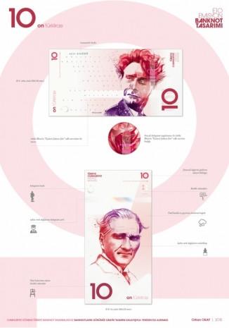 Türk parasına değer kazandıracağına inandığımız 6 muhteşem tasarım! - Page 4