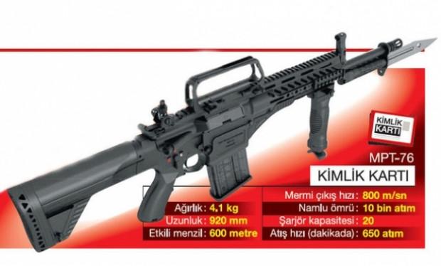 Türk Silahlı Kuvvetleri, MPT-76 tüfeklerini teslim aldı - Page 3