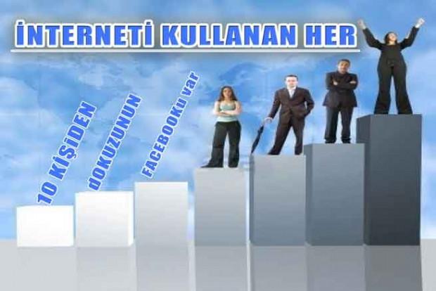 Türkiye'nin 2013 Facebook karnesi - Page 2