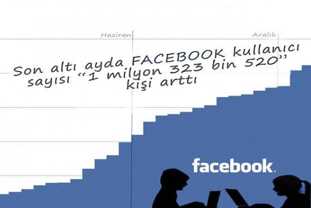 Türkiye'nin 2013 Facebook karnesi - Page 3