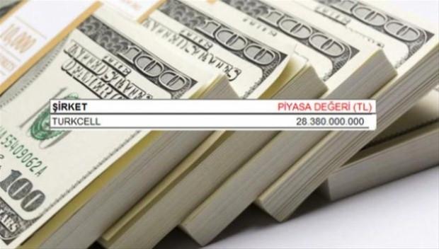 Türkiye'nin en değerli 100 şirketi - Page 2