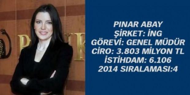 Türkiye'nin en güçlü 50 kadın CEO'su - Page 2