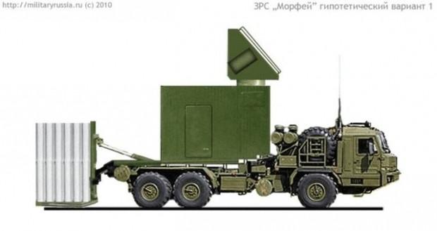 Ülkelerdeki füze savunma sistemleri - Page 4