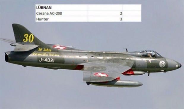 Ülkelerin sahip olduğu savaş uçakları - Page 2