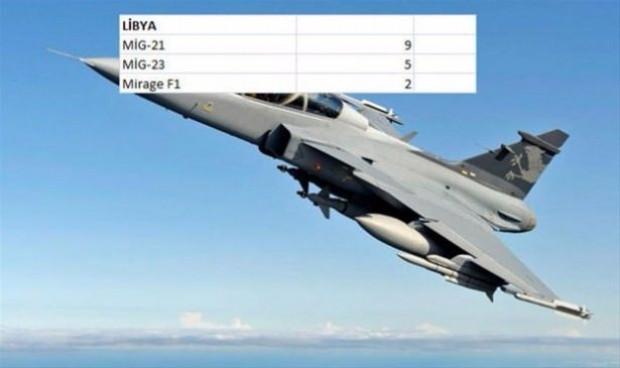 Ülkelerin sahip olduğu savaş uçakları - Page 3