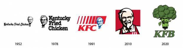 Ünlü logo'ların geçmişi ve geleceği - Page 2