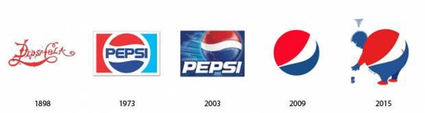 Ünlü logo'ların geçmişi ve geleceği - Page 4