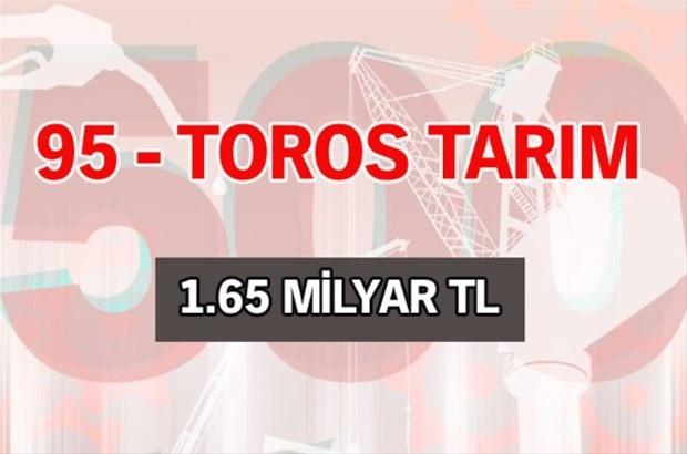 Türkiye'nin net satış rakamlarına göre en değerli 100 şirketi - Page 3