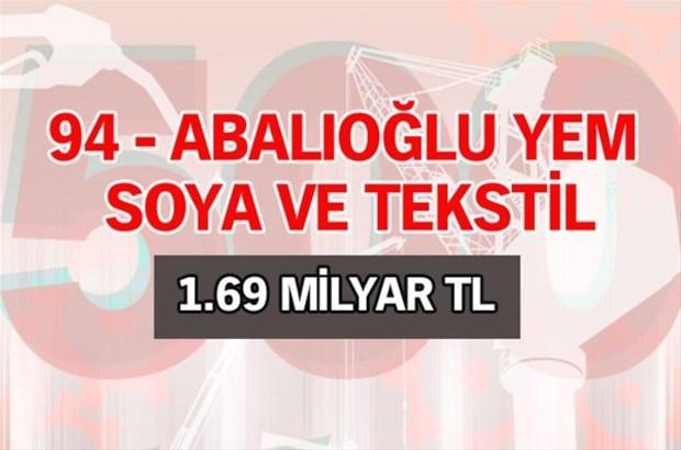 Türkiye'nin net satış rakamlarına göre en değerli 100 şirketi - Page 4