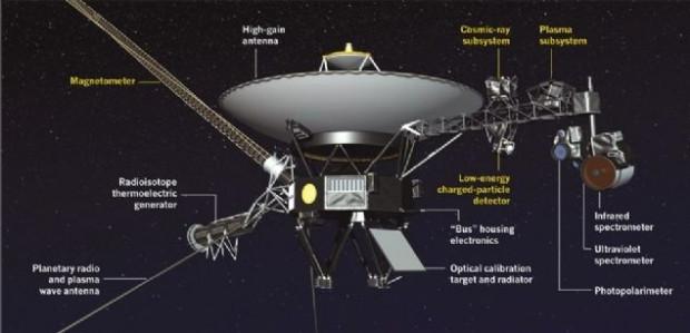 Uzay'da dolaşan türkçe mesajın sırrı ortaya çıktı - Page 2