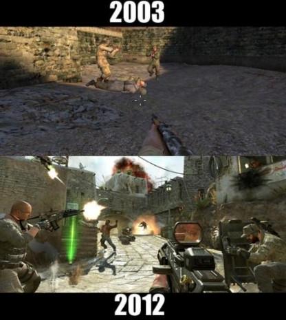 Video oyunlarının inanılmaz gelişimi - Page 3