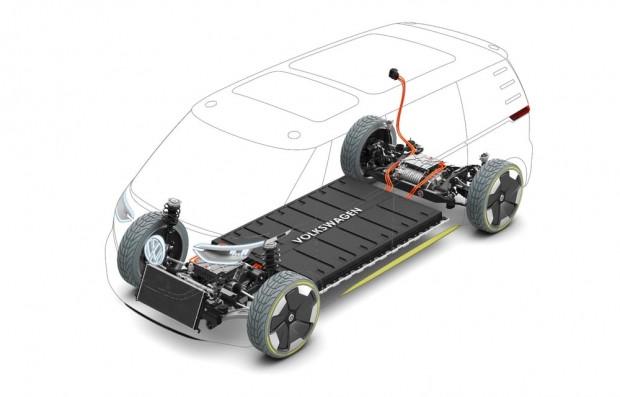 Volkswagen I.D. Buzz konsepti iştah kabartıyor - Page 1