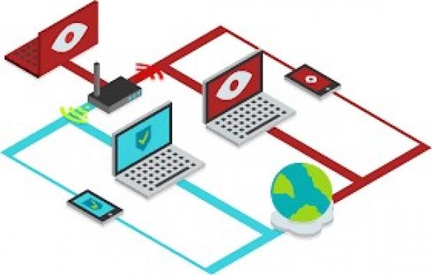 VPN teknolojisi kullanımı neden arttı? - Page 1
