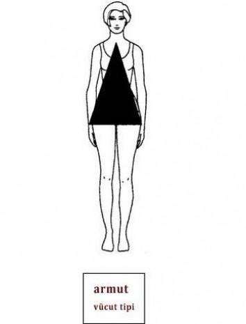 Vücut Tiplerine Göre Giyinme Tarzı Teknolojioku