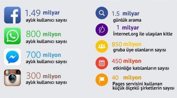 WhatsApp Türkçe olsaydı adı ne olurdu? - Page 1
