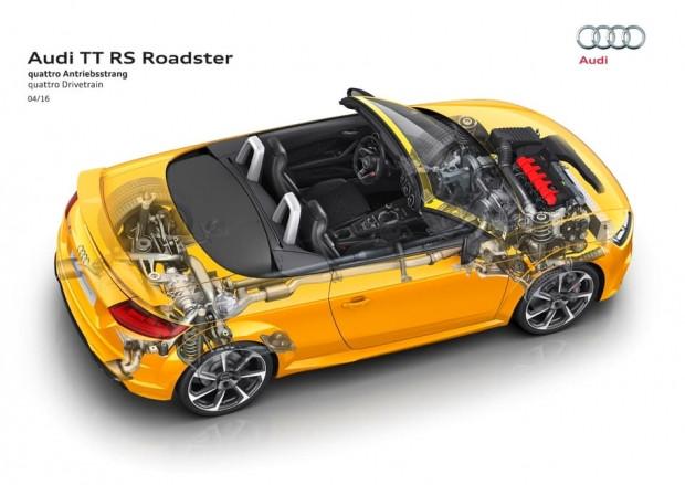 Yeni Audi TT RS  Lamborghini'ye rakip olacak - Page 1