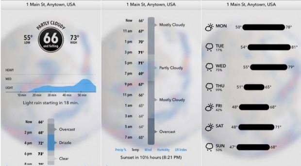 Yeni iPhone'unuz için indirmeniz gereken ilk 17 uygulama - Page 3