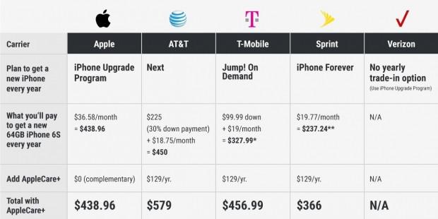 "Yeni trend: ""Telefon satın alma! Kirala"" - Page 4"