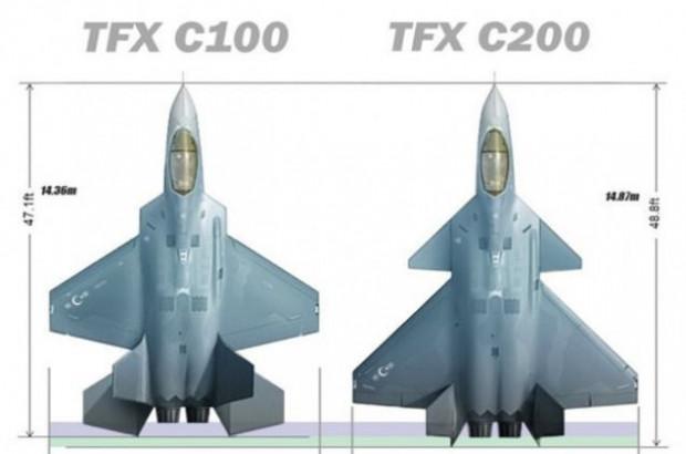 Yerli ve milli uçağımız TF-X'in özellikleri - Page 2