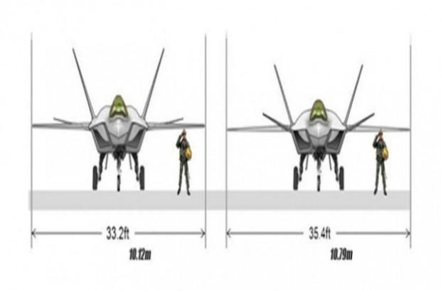 Yerli ve milli uçağımız TF-X'in özellikleri - Page 4