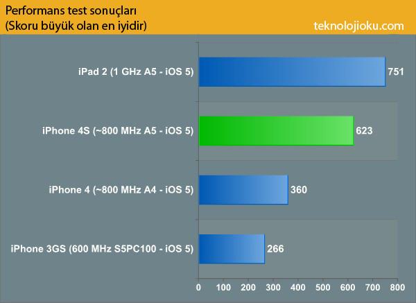 1318899380_islemci-performansi.jpg