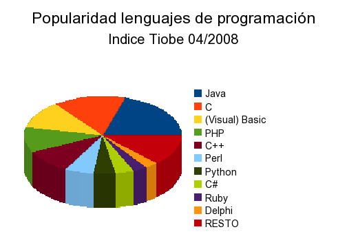 1325517670_graficatiobe0420081.png