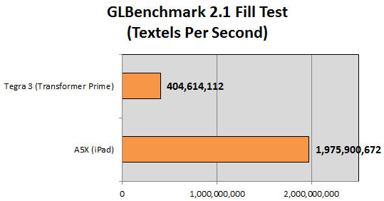 1332171961_glbench-fill-test.jpg