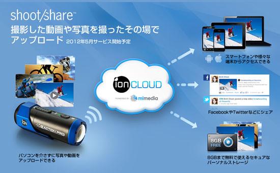 1333967160_ion-air-pro-cloud-noa.jpg