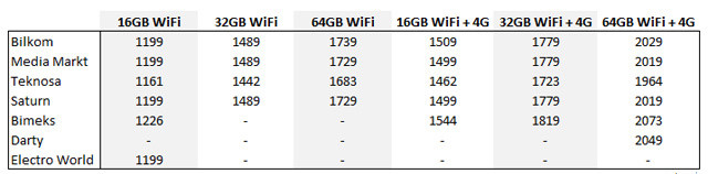 1336212760_yeni-ipad-teknoloji-marketler2.jpg