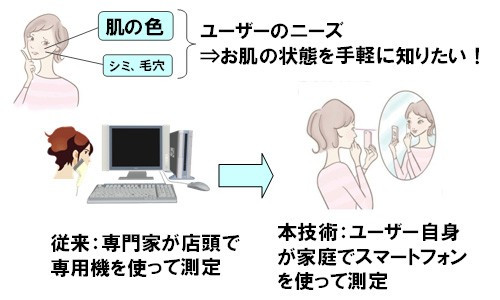 1336666501_fusitju-app.jpg